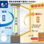 ポリカ内窓DIYで節電をとるか、節電をあきらめて製作費を節約するか?