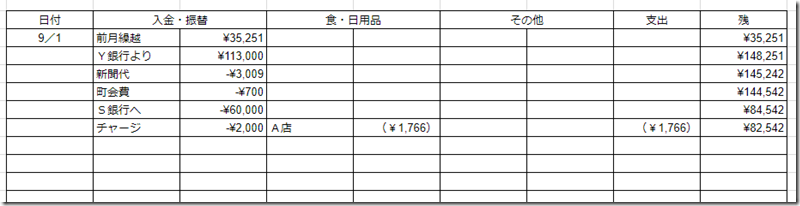 kakeibo-cash1225